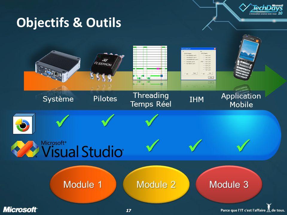 17 Objectifs & Outils Système Application Mobile Threading Temps Réel Pilotes IHM Module 1 Module 2 Module 3