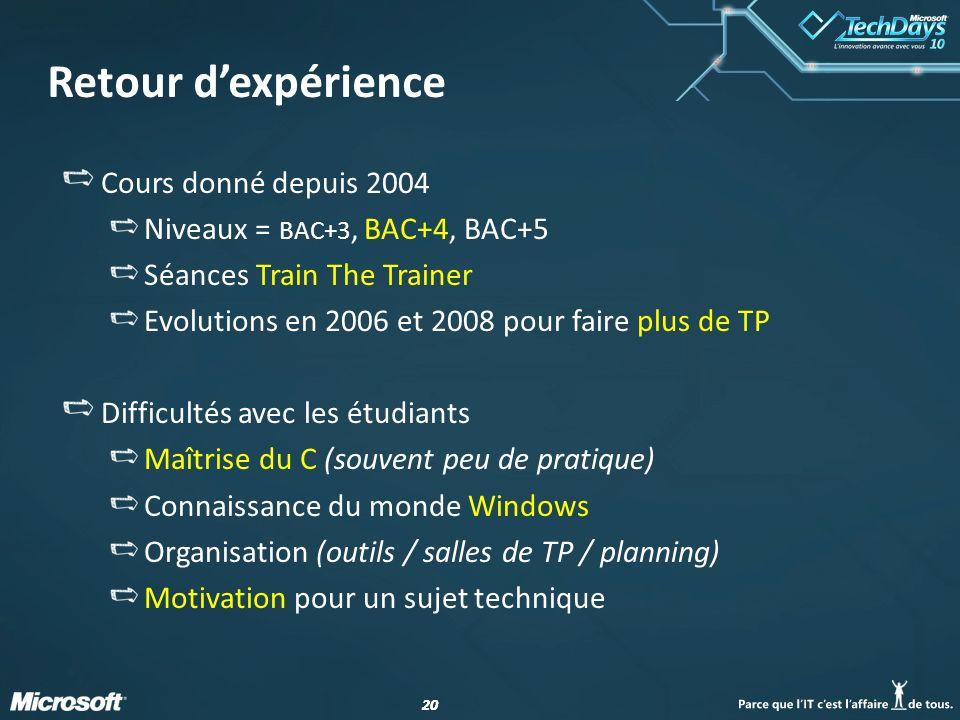 20 Retour dexpérience Cours donné depuis 2004 Niveaux = BAC+3, BAC+4, BAC+5 Séances Train The Trainer Evolutions en 2006 et 2008 pour faire plus de TP