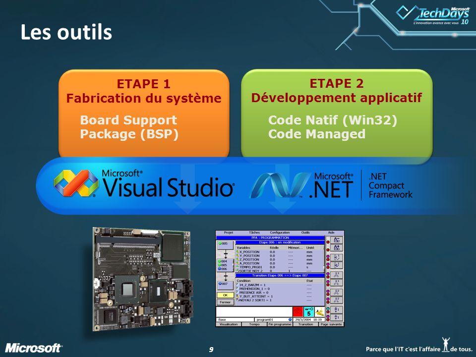99 ETAPE 1 Fabrication du système ETAPE 1 Fabrication du système Board Support Package (BSP) ETAPE 2 Développement applicatif ETAPE 2 Développement ap