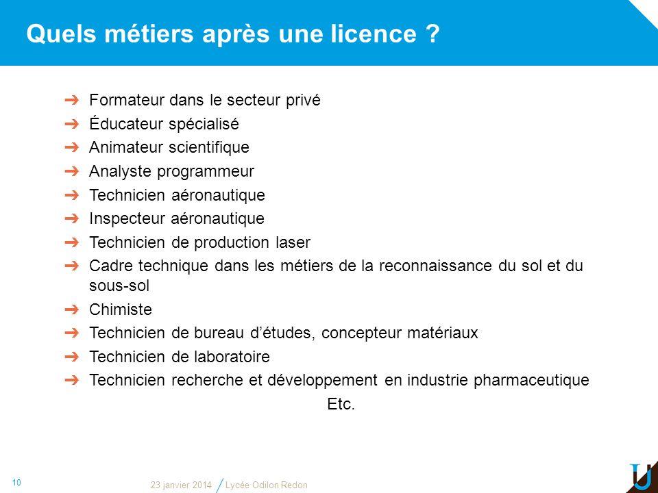 Quels métiers après une licence ? Formateur dans le secteur privé Éducateur spécialisé Animateur scientifique Analyste programmeur Technicien aéronaut
