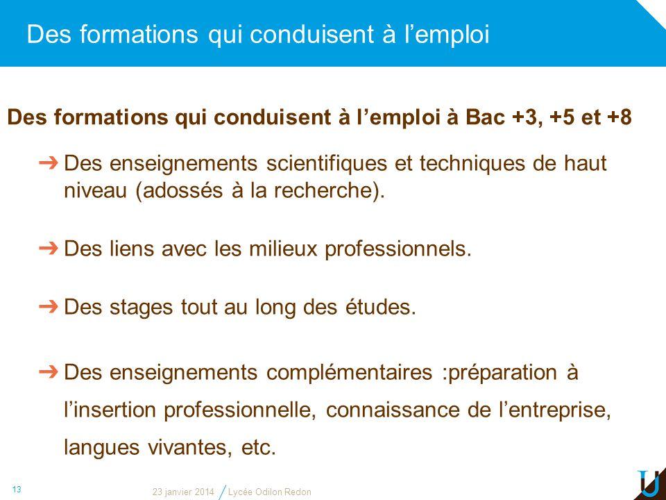 Des formations qui conduisent à lemploi 13 Des formations qui conduisent à lemploi à Bac +3, +5 et +8 Des enseignements scientifiques et techniques de
