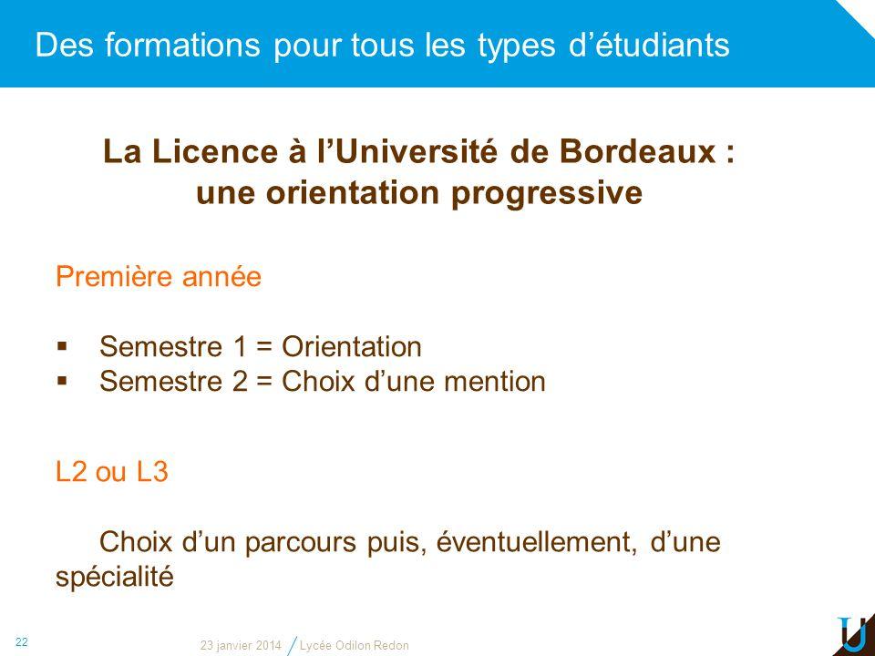 Des formations pour tous les types détudiants 22 La Licence à lUniversité de Bordeaux : une orientation progressive Première année Semestre 1 = Orient