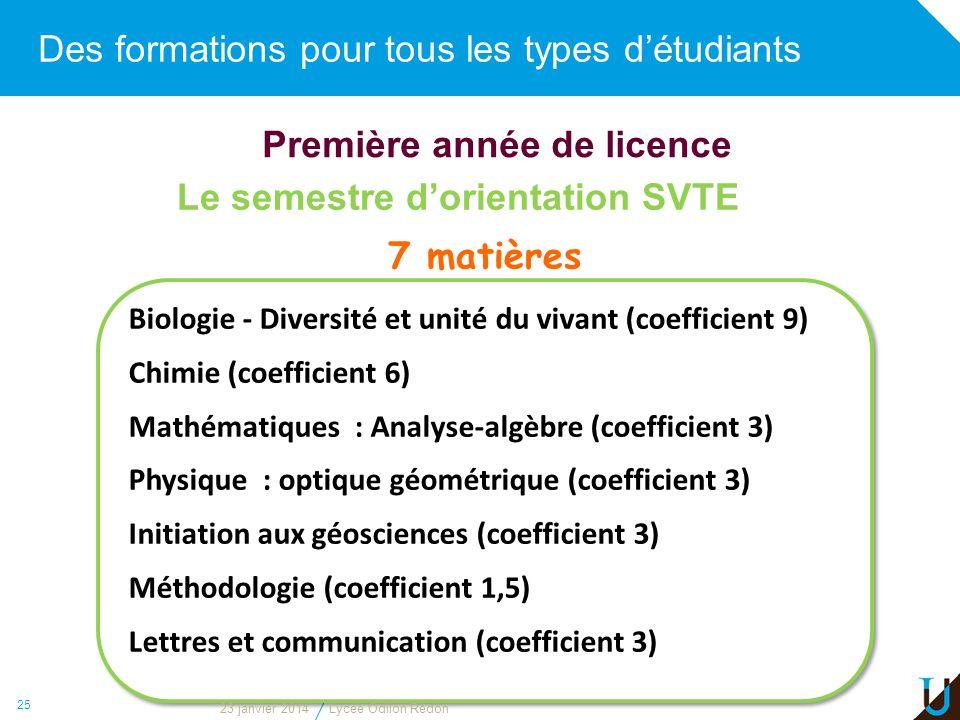 Des formations pour tous les types détudiants 25 Le semestre dorientation SVTE 7 matières Biologie - Diversité et unité du vivant (coefficient 9) Chim