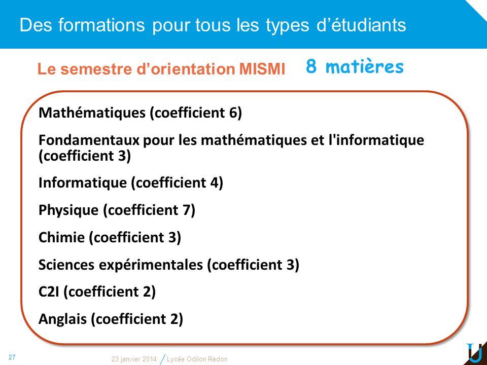 Des formations pour tous les types détudiants 27 Le semestre dorientation MISMI 8 matières Mathématiques (coefficient 6) Fondamentaux pour les mathéma