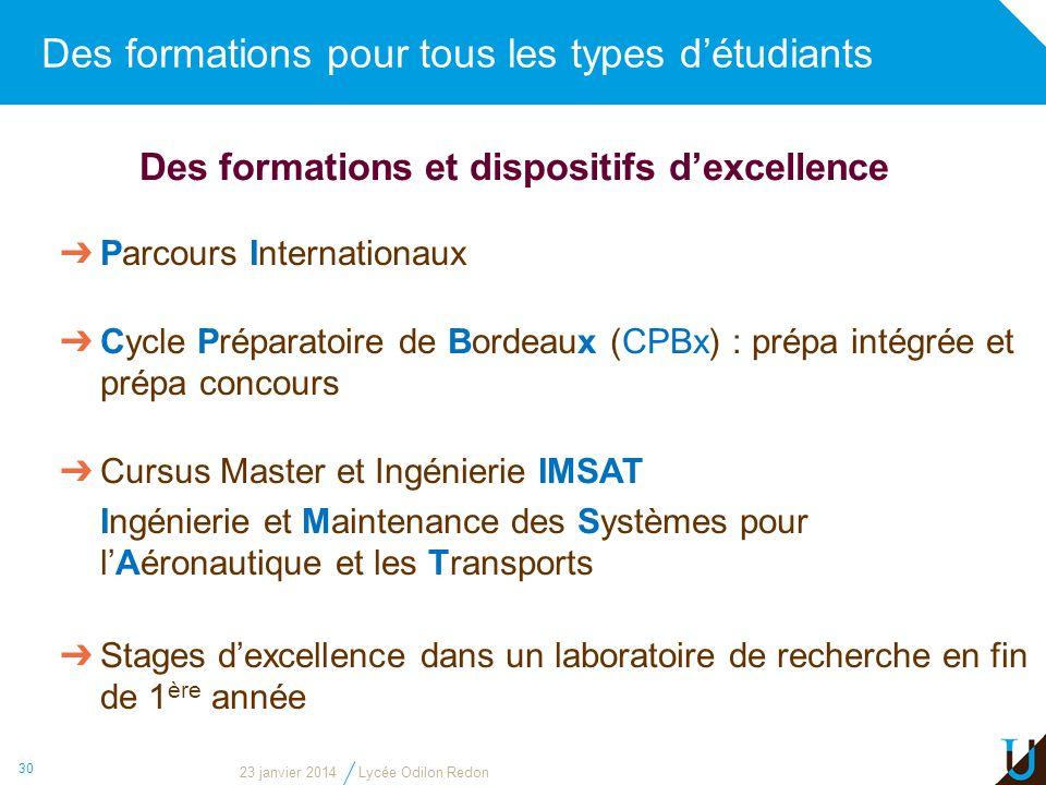 Des formations pour tous les types détudiants 30 Des formations et dispositifs dexcellence Parcours Internationaux Cycle Préparatoire de Bordeaux (CPB