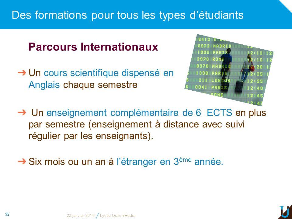Des formations pour tous les types détudiants 32 Parcours Internationaux Un cours scientifique dispensé en Anglais chaque semestre Un enseignement com