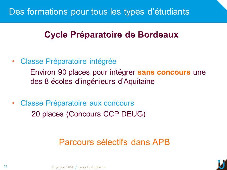 Des formations pour tous les types détudiants 33 Cycle Préparatoire de Bordeaux Classe Préparatoire intégrée Environ 90 places pour intégrer sans conc