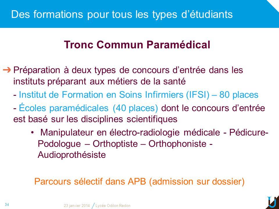 Des formations pour tous les types détudiants 34 Tronc Commun Paramédical Préparation à deux types de concours dentrée dans les instituts préparant au