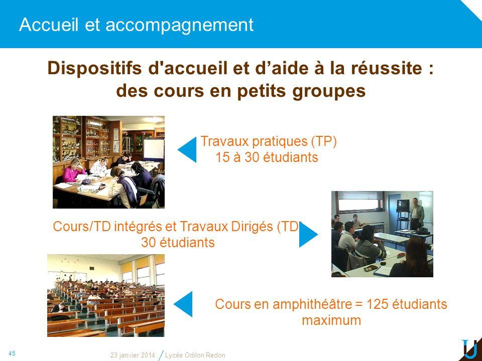 Accueil et accompagnement 45 Dispositifs d'accueil et daide à la réussite : des cours en petits groupes Cours/TD intégrés et Travaux Dirigés (TD) 30 é