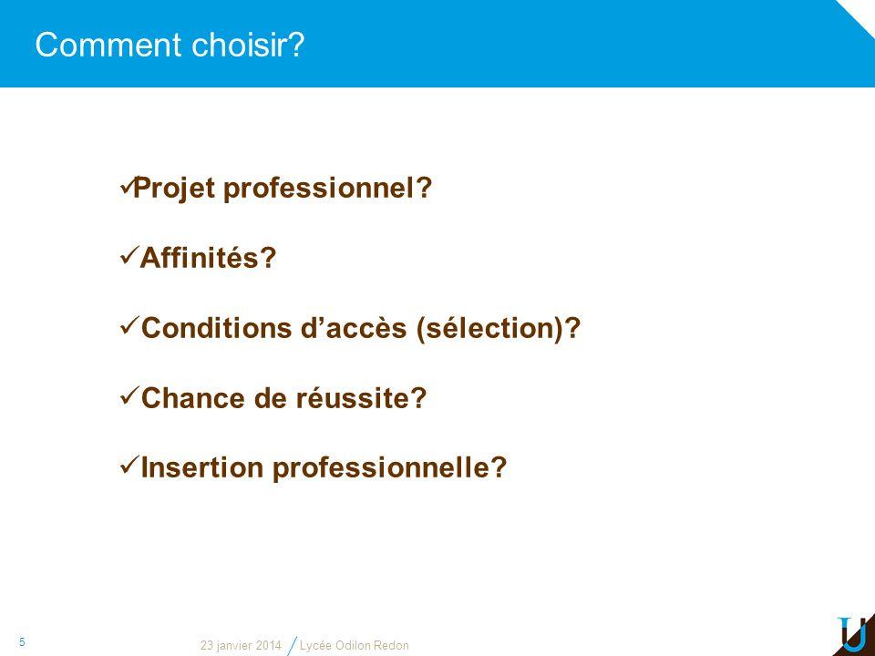Comment choisir? 5 Projet professionnel? Affinités? Conditions daccès (sélection)? Chance de réussite? Insertion professionnelle? 23 janvier 2014Lycée