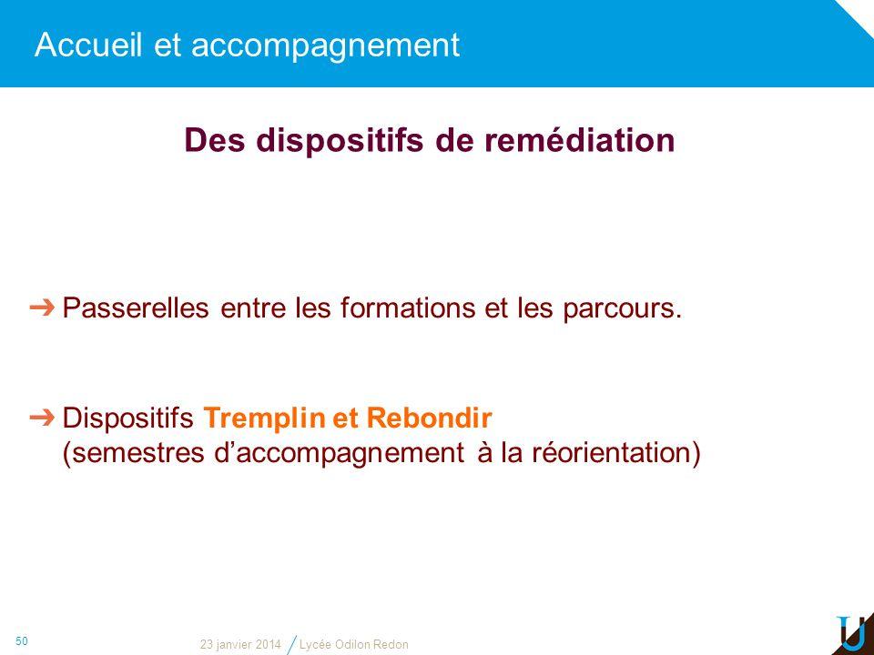 Accueil et accompagnement 50 Des dispositifs de remédiation Passerelles entre les formations et les parcours. Dispositifs Tremplin et Rebondir (semest
