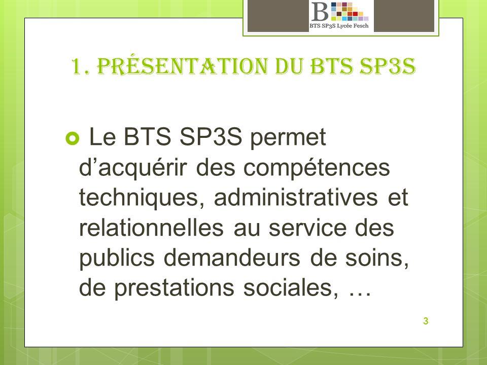 1. Présentation du BTS SP3S Le BTS SP3S permet dacquérir des compétences techniques, administratives et relationnelles au service des publics demandeu