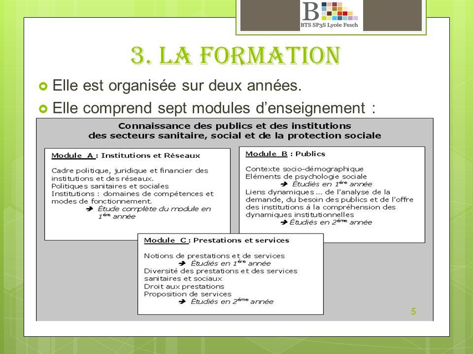 3. La formation Elle est organisée sur deux années. Elle comprend sept modules denseignement : 5