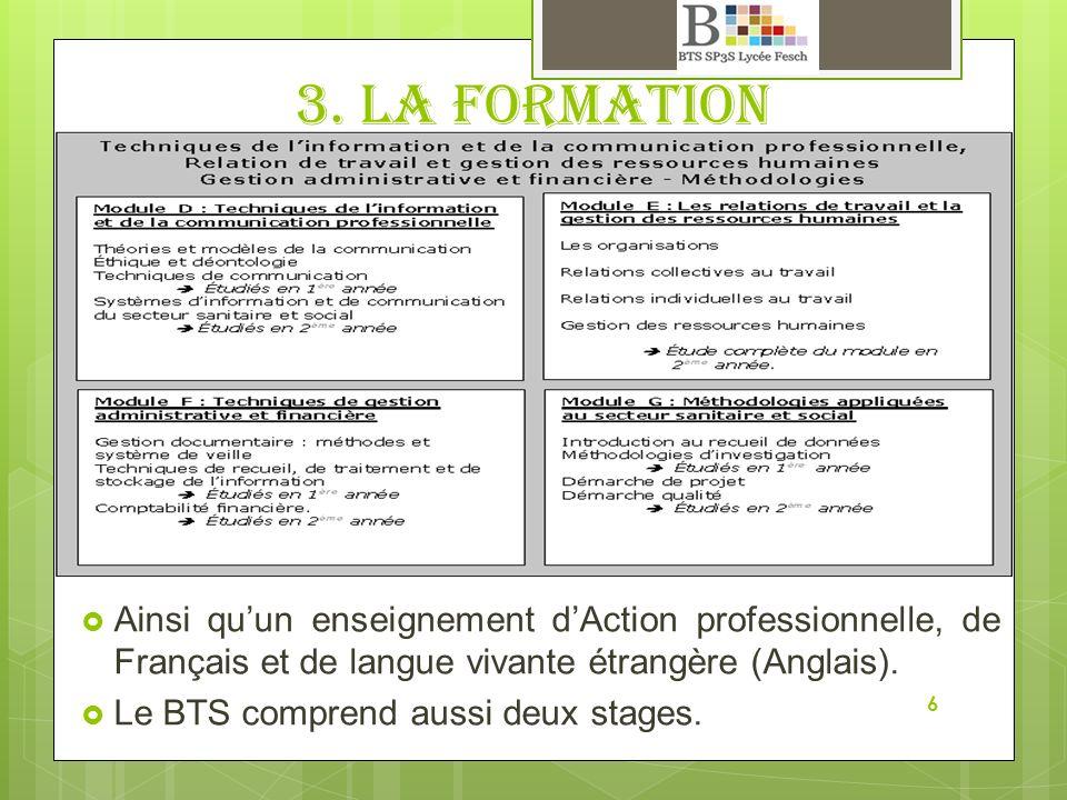 3. La formation Ainsi quun enseignement dAction professionnelle, de Français et de langue vivante étrangère (Anglais). Le BTS comprend aussi deux stag