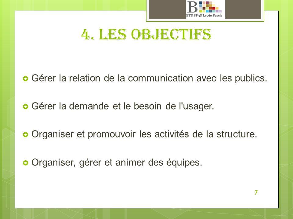 4. Les objectifs Gérer la relation de la communication avec les publics. Gérer la demande et le besoin de l'usager. Organiser et promouvoir les activi