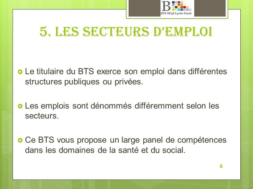 5. Les secteurs demploi Le titulaire du BTS exerce son emploi dans différentes structures publiques ou privées. Les emplois sont dénommés différemment