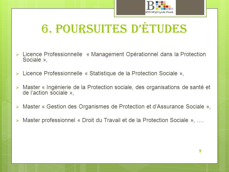 6. poursuites détudes Licence Professionnelle « Management Opérationnel dans la Protection Sociale », Licence Professionnelle « Statistique de la Prot