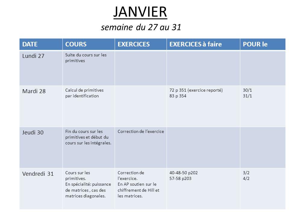 JANVIER semaine du 27 au 31 DATECOURSEXERCICESEXERCICES à fairePOUR le Lundi 27 Suite du cours sur les primitives Mardi 28 Calcul de primitives par id