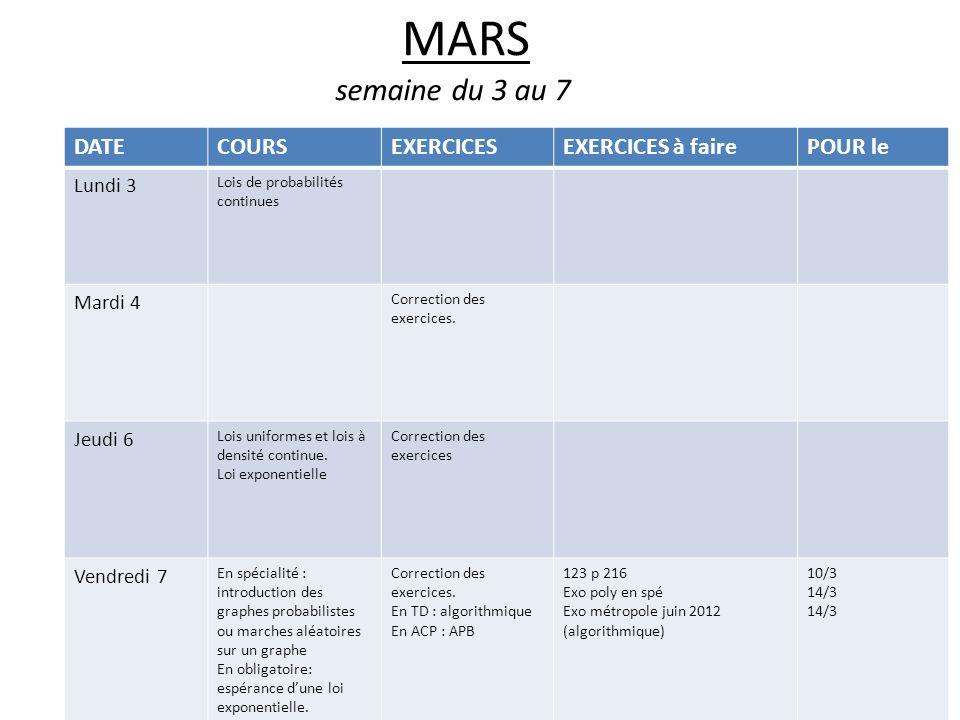 MARS semaine du 3 au 7 DATECOURSEXERCICESEXERCICES à fairePOUR le Lundi 3 Lois de probabilités continues Mardi 4 Correction des exercices.