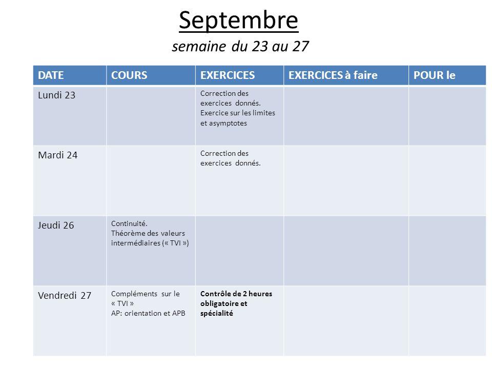 Septembre semaine du 23 au 27 DATECOURSEXERCICESEXERCICES à fairePOUR le Lundi 23 Correction des exercices donnés. Exercice sur les limites et asympto