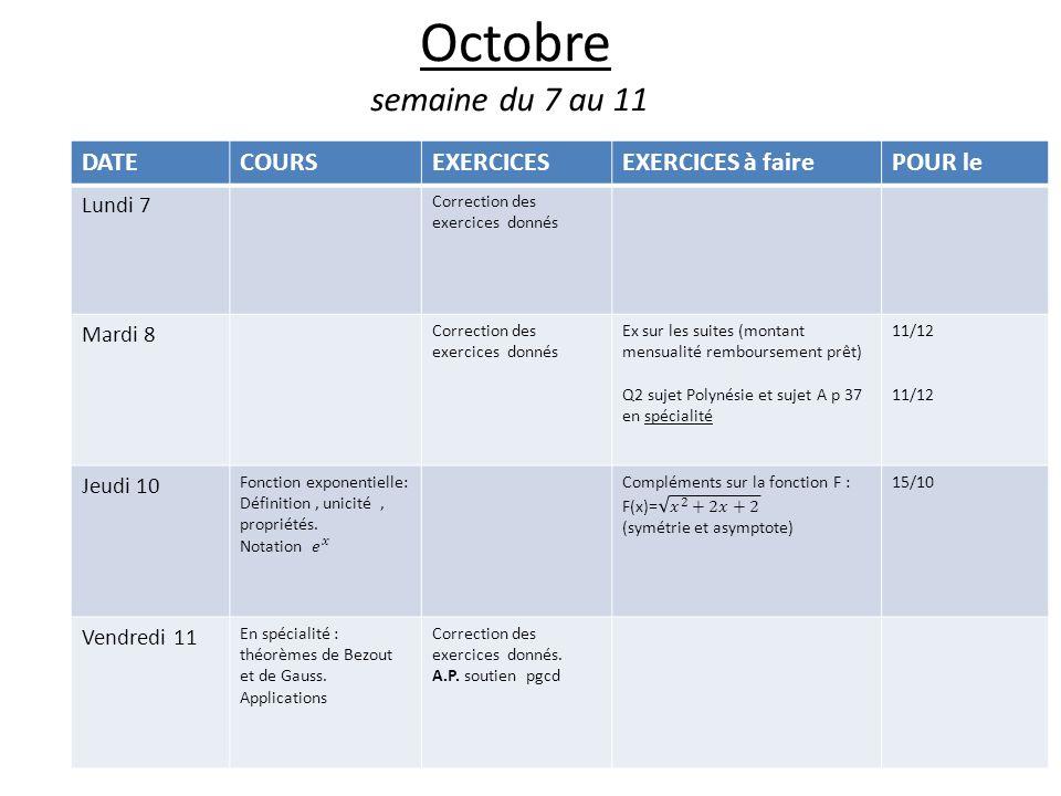 Octobre semaine du 7 au 11 DATECOURSEXERCICESEXERCICES à fairePOUR le Lundi 7 Correction des exercices donnés Mardi 8 Correction des exercices donnés Ex sur les suites (montant mensualité remboursement prêt) Q2 sujet Polynésie et sujet A p 37 en spécialité 11/12 Jeudi 10 15/10 Vendredi 11 En spécialité : théorèmes de Bezout et de Gauss.