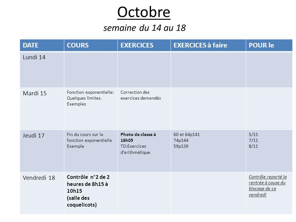Octobre semaine du 14 au 18 DATECOURSEXERCICESEXERCICES à fairePOUR le Lundi 14 Mardi 15 Fonction exponentielle: Quelques limites. Exemples Correction