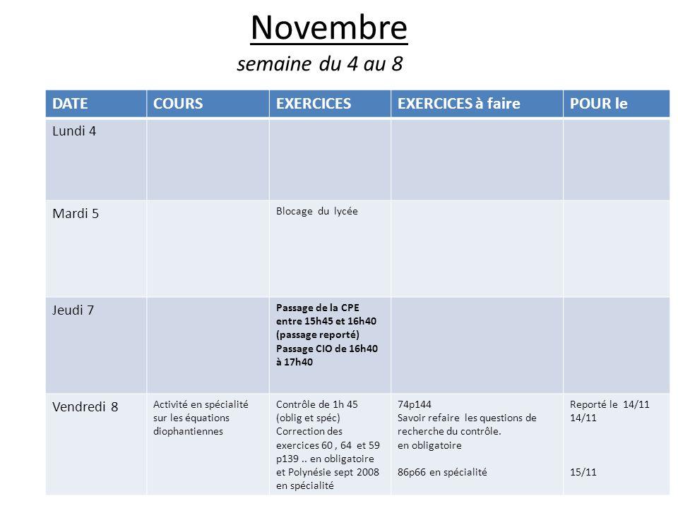 Novembre semaine du 4 au 8 DATECOURSEXERCICESEXERCICES à fairePOUR le Lundi 4 Mardi 5 Blocage du lycée Jeudi 7 Passage de la CPE entre 15h45 et 16h40 (passage reporté) Passage CIO de 16h40 à 17h40 Vendredi 8 Activité en spécialité sur les équations diophantiennes Contrôle de 1h 45 (oblig et spéc) Correction des exercices 60, 64 et 59 p139..