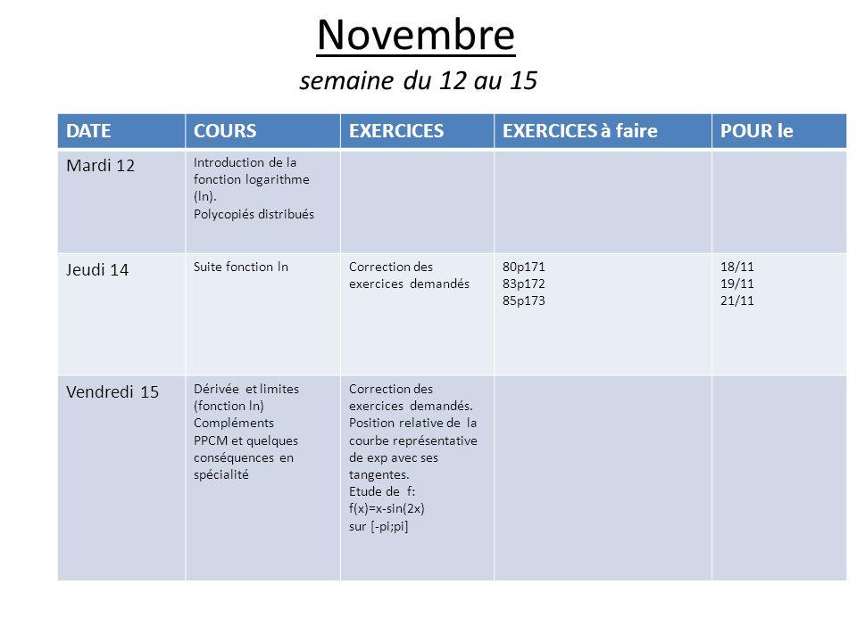 Novembre semaine du 12 au 15 DATECOURSEXERCICESEXERCICES à fairePOUR le Mardi 12 Introduction de la fonction logarithme (ln). Polycopiés distribués Je