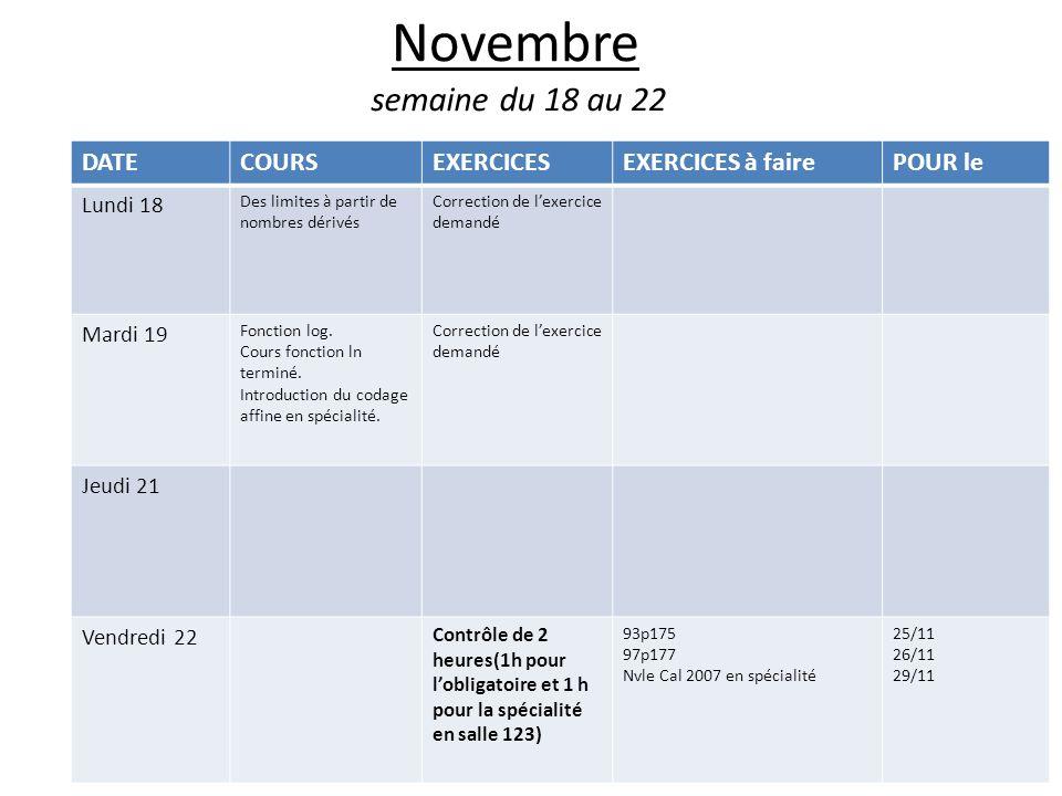 Novembre semaine du 18 au 22 DATECOURSEXERCICESEXERCICES à fairePOUR le Lundi 18 Des limites à partir de nombres dérivés Correction de lexercice demandé Mardi 19 Fonction log.