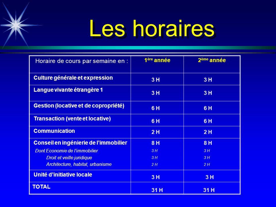 Les horaires Horaire de cours par semaine en : 1 ère année2 ème année Culture générale et expression Langue vivante étrangère 1 Gestion (locative et d