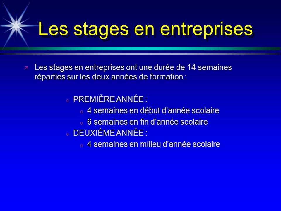 Les stages en entreprises äLäLäLäLes stages en entreprises ont une durée de 14 semaines réparties sur les deux années de formation : oPoPoPoPREMIÈRE A