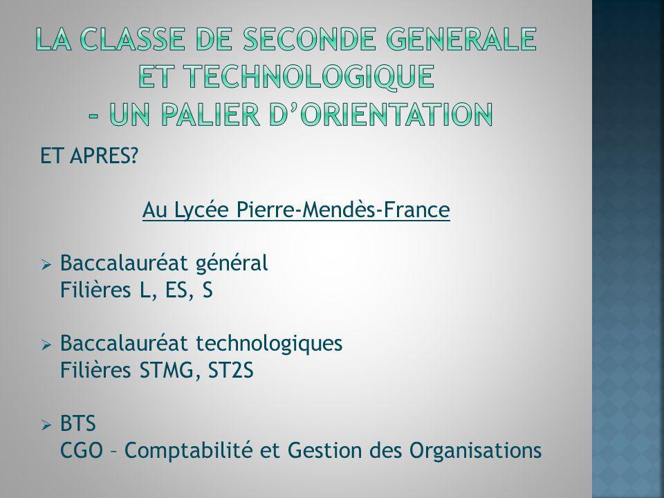 ET APRES? Au Lycée Pierre-Mendès-France Baccalauréat général Filières L, ES, S Baccalauréat technologiques Filières STMG, ST2S BTS CGO – Comptabilité