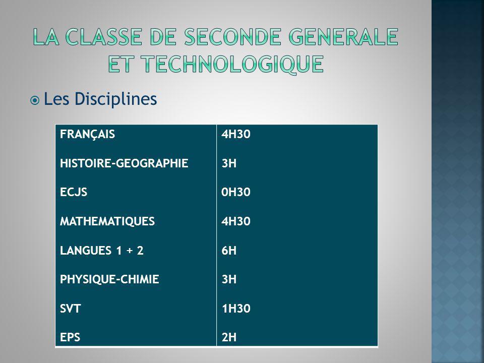 Les Disciplines FRANÇAIS HISTOIRE-GEOGRAPHIE ECJS MATHEMATIQUES LANGUES 1 + 2 PHYSIQUE-CHIMIE SVT EPS 4H30 3H 0H30 4H30 6H 3H 1H30 2H