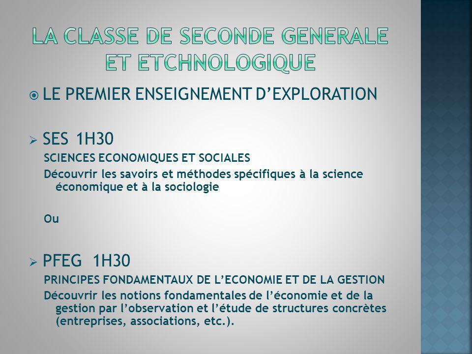 LE PREMIER ENSEIGNEMENT DEXPLORATION SES1H30 SCIENCES ECONOMIQUES ET SOCIALES Découvrir les savoirs et méthodes spécifiques à la science économique et
