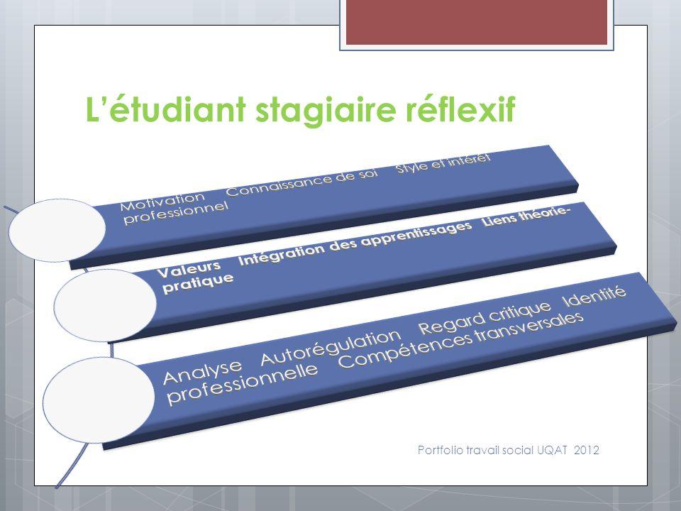 Portfolio travail social UQAT 2012 Létudiant stagiaire réflexif