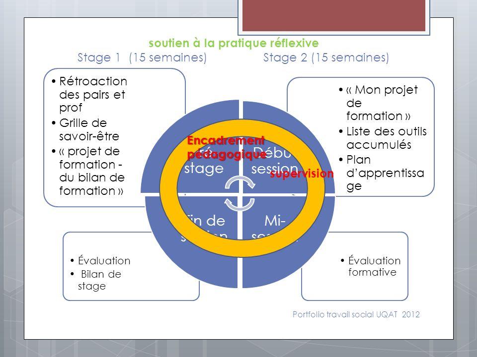 Évaluation formative Évaluation Bilan de stage « Mon projet de formation » Liste des outils accumulés Plan dapprentissa ge Rétroaction des pairs et pr