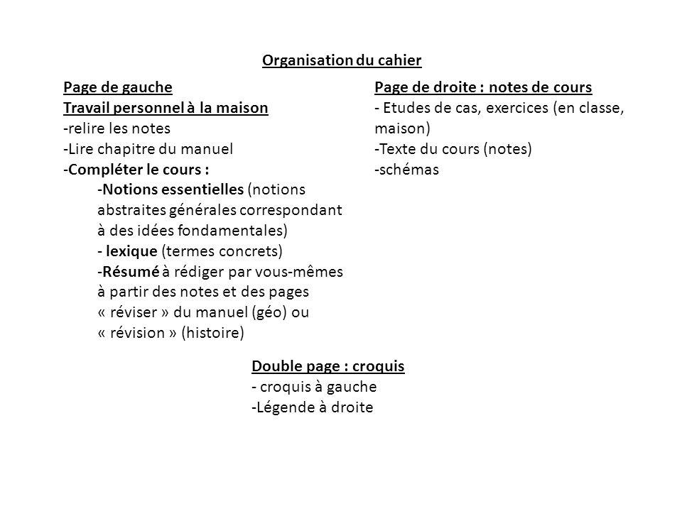 Organisation du cahier Page de droite : notes de cours - Etudes de cas, exercices (en classe, maison) -Texte du cours (notes) -schémas Page de gauche