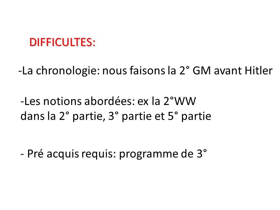 DIFFICULTES: -La chronologie: nous faisons la 2° GM avant Hitler -Les notions abordées: ex la 2°WW dans la 2° partie, 3° partie et 5° partie - Pré acq