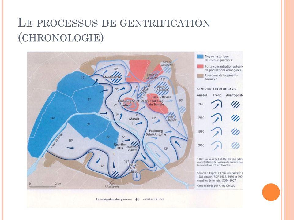 L E PROCESSUS DE GENTRIFICATION ( CHRONOLOGIE )
