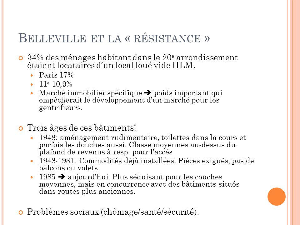 B ELLEVILLE ET LA « RÉSISTANCE » 34% des ménages habitant dans le 20 e arrondissement étaient locataires dun local loué vide HLM. Paris 17% 11 e 10,9%