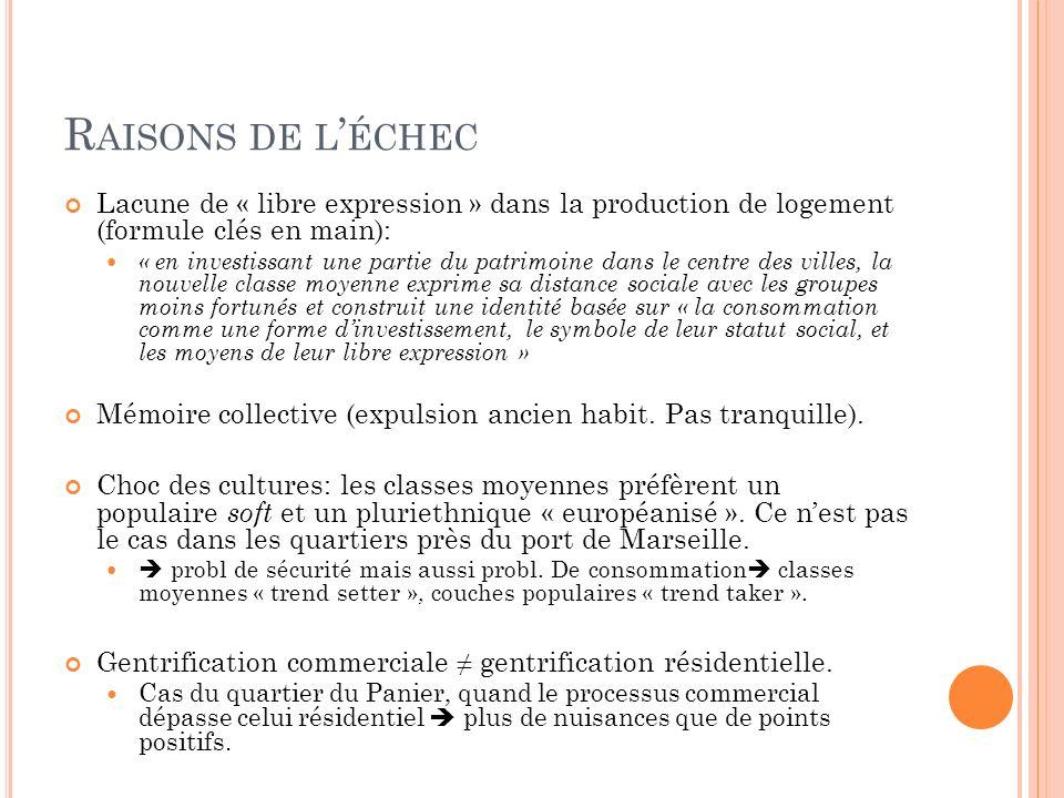 R AISONS DE L ÉCHEC Lacune de « libre expression » dans la production de logement (formule clés en main): « en investissant une partie du patrimoine d