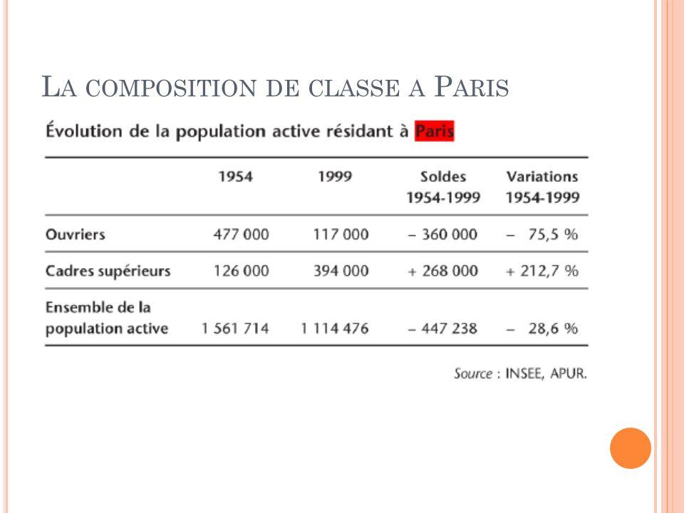 L A COMPOSITION DE CLASSE A P ARIS