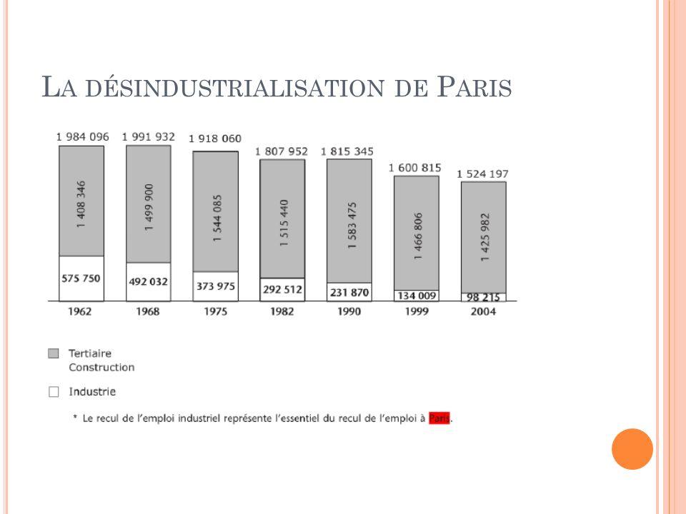L A DÉSINDUSTRIALISATION DE P ARIS