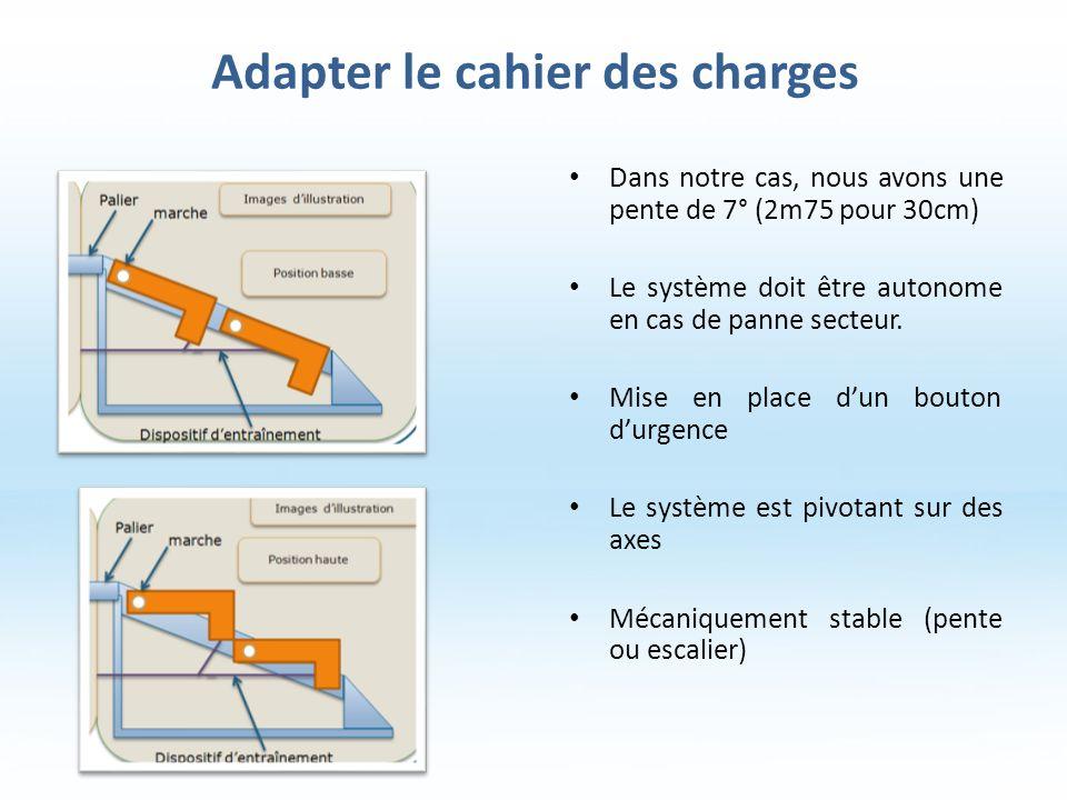 Adapter le cahier des charges Dans notre cas, nous avons une pente de 7° (2m75 pour 30cm) Le système doit être autonome en cas de panne secteur.