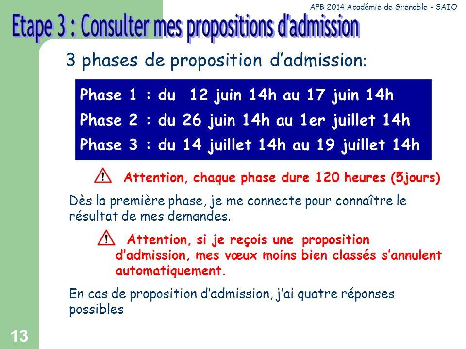 13 3 phases de proposition dadmission : Phase 1 : du 12 juin 14h au 17 juin 14h Phase 2 : du 26 juin 14h au 1er juillet 14h Phase 3 : du 14 juillet 14h au 19 juillet 14h Attention, chaque phase dure 120 heures (5jours) Dès la première phase, je me connecte pour connaître le résultat de mes demandes.