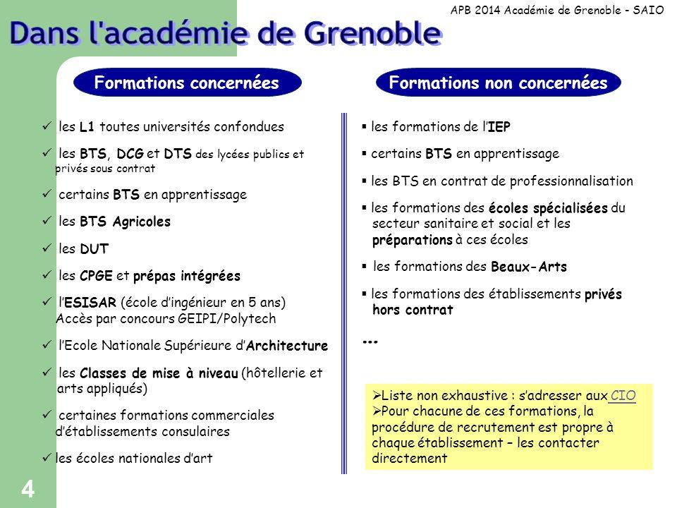 15 APB 2014 Académie de Grenoble - SAIO Je suis retenu dans une formation par apprentissage.