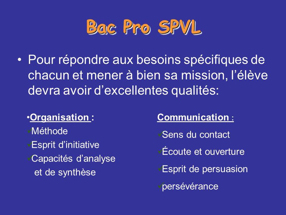 Bac Pro SPVL Pour répondre aux besoins spécifiques de chacun et mener à bien sa mission, lélève devra avoir dexcellentes qualités: Organisation : Méth