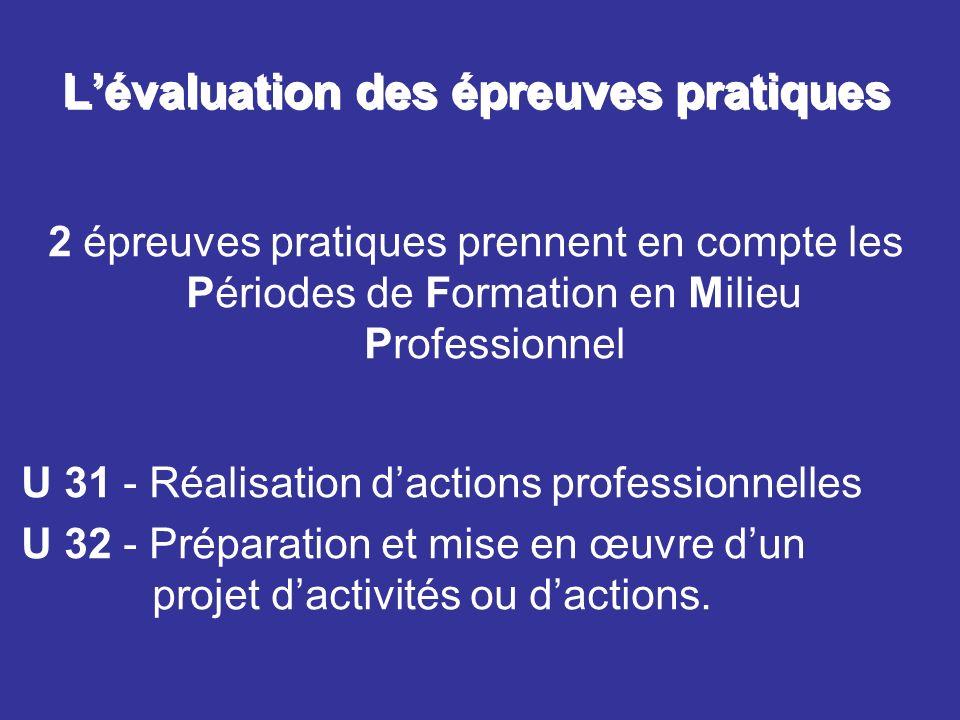 Lévaluation des épreuves pratiques 2 épreuves pratiques prennent en compte les Périodes de Formation en Milieu Professionnel U 31 - Réalisation dactio