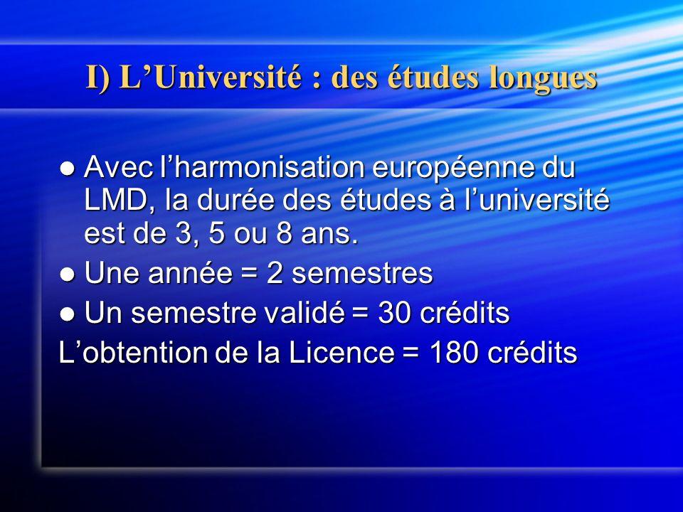 I) LUniversité : des études longues Avec lharmonisation européenne du LMD, la durée des études à luniversité est de 3, 5 ou 8 ans. Avec lharmonisation