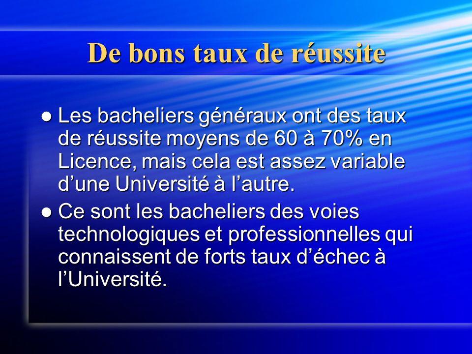 De bons taux de réussite Les bacheliers généraux ont des taux de réussite moyens de 60 à 70% en Licence, mais cela est assez variable dune Université à lautre.